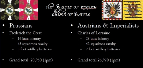 Battle of Leuthen Redux Order of Battle